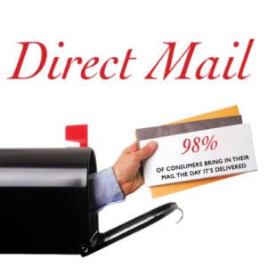 Direct Mail is an Effective Business Tool